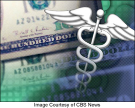 rising costs of health care
